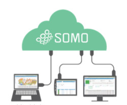Web-based Cloud access