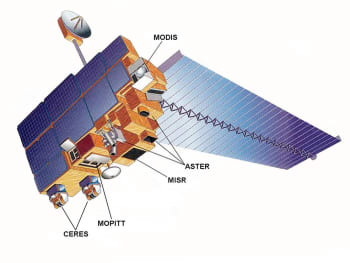 Sketch of Terra spacecraft. (Image courtesy of NASA.)