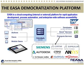 (image courtesy of EASA.)