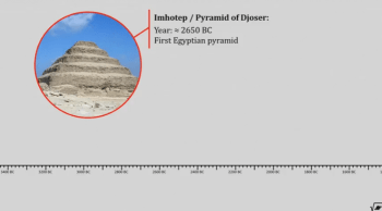 The Pyramid of Djoser - Where recorder engineering got its start.