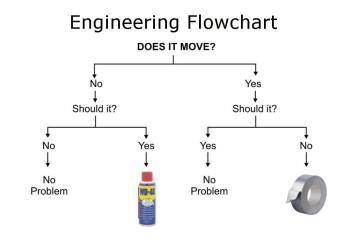 Top 10 Engineering Jokes > ENGINEERING com