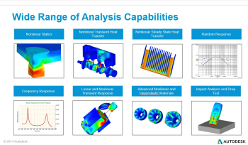 Autodesk Nastran in-CAD brings the high-end simulation tools CAD programs like Inventor and SOLIDWORKS. (Image courtesy of Autodesk.)