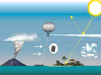 The UK's Stratospheric Particle Injection for Climate Engineering (SPICE) project investigated one example of a method for injecting aerosols particles into the atmosphere using high-altitude balloons. (Image credit: Hugh Hunt/Wikimedia Commons.)