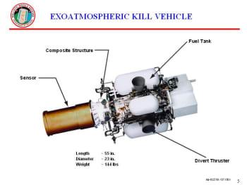 A diagram of an EKV. (DoD.)