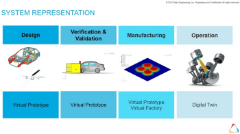 Simulation-Driven Product Life Cycles Require CAE Portfolios
