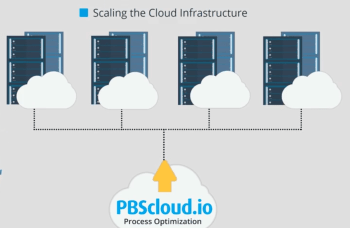 Engineers can configure and manage cloud resources using PBScloud.io. (Image courtesy of PBS Works.)