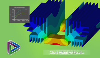 The thermal chart, on the left, updates as soon as the geometry updates. (Image courtesy of ANSYS.)