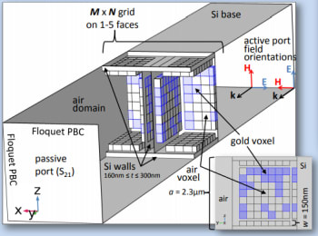 Top 7 Simulation Success Stories from the COMSOL Conference