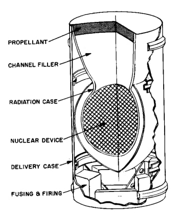 A nuclear pulse propulsion unit from Project Orion—a directional nuclear explosive. The nuclear explosion would vaporize the propellant resulting in a jet of plasma which would impact on a pusher plate at the bottom of the spacecraft. Many of these devices would be required to accelerate and then decelerate the spacecraft.