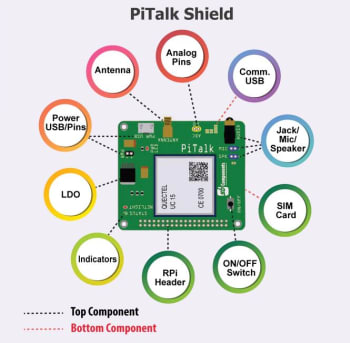 Pitalk Offers A Modular Smartphone For Raspberry Pi Engineering