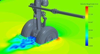 Turbulent CFD simulation of the air velocity around landing gear. (Image courtesy of CD-adapco/Siemens.)