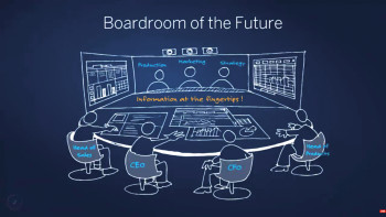 SAP's vision: The Boardroom of the Future. It's about big TV screens, real time data and sharp tools for predicitive analytics.