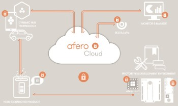 Afero aims to automate core IoT development tasks to help companies quickly generate smart and interconnected products.  (Image courtesy of Afero.)