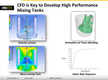 CFD Improves Scale-Up of Biological Mixing Tanks > ENGINEERING com