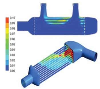 Volume Fraction Simulation within EGR.