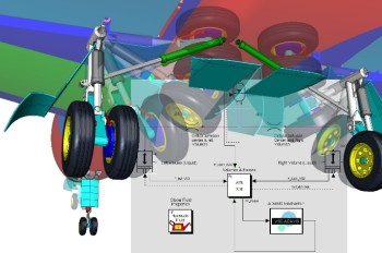 Simulation modeling the release of landing gear on a plane using Easy5. (Image courtesy of MSC Software.)