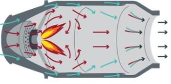 Gas turbine diagram. (Image courtesy of Flownex.)