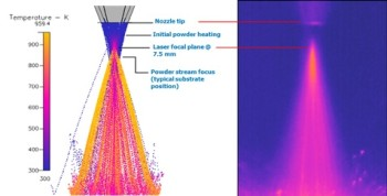 Comparison of thermal distribution and powder in-flight. Simulation has good correlation to reality. Courtesy of ESI and University of Manchester.