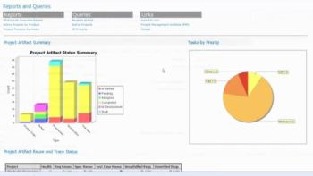 PTC Global Software Development solution allows engineers to keep track of reports, queries and product performance in one location. Image courtesy of PTC.