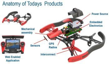 (Image courtesy of Dassault Systèmes SOLIDWORKS.)