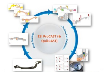 ESI ProCAST can help engineers design a cast from quoting to final product.