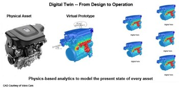 Digital twin represents the physical part based on simulations and data collected by the IoT. (Image courtesy of Volvo Cars and ANSYS.)