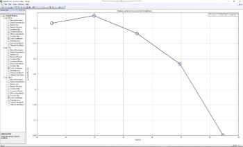 Graph showing that above 40°C, an LED's luminous flux begins to drop off rapidly. (Image courtesy of Mentor Graphics.)