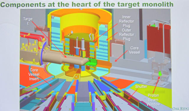 A 3D schematic of the heart of ORNL's neutron scanner. (Image courtesy of ORNL.)