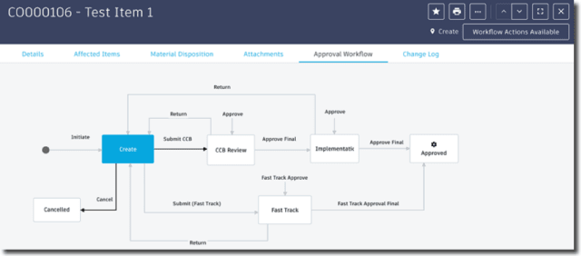 A sample approval workflow within Fusion Lifecycle. (Image courtesy of Autodesk.)
