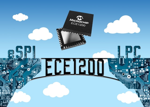 ECE1200 bridge. (Image courtesy of Microchip.)