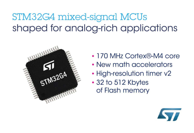 STM32G4 microcontroller. (Image courtesy of STMicroelectronics.)