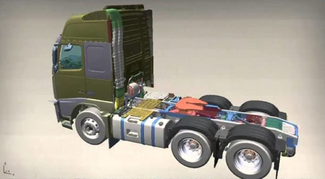 A VOLVO TRUCK CAD MODEL. PTC's CAD software Creo is the major tool in 3D modeling.