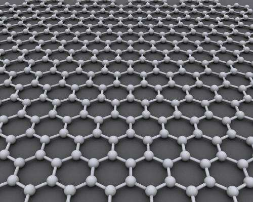 Graphene Could Unlock the Potential of Smart Textiles