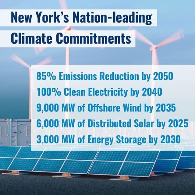 New York State's Renewable Energy Goals. (Image courtesy of rev.ny.gov.)
