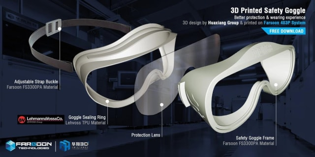 Assembly diagram of additively manufactured safety goggle. (Image courtesy of Farsoon.)