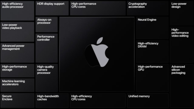 (Image courtesy of Apple.)