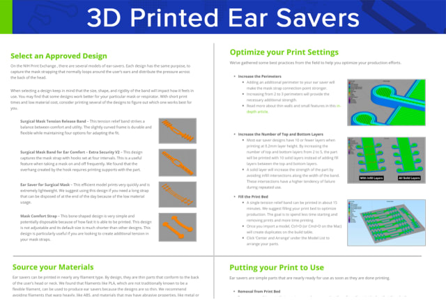 Sample page on materials and designs. (Image courtesy of Simplify3D.)