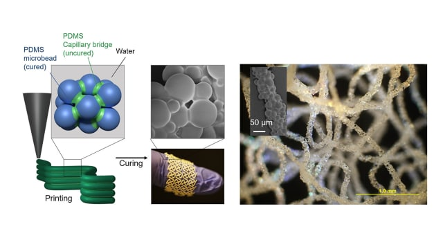 New technique published in Advanced Materials shows the process of 3-D printing silicone rubber. (Image courtesy of Oril Velev/NC State University.)