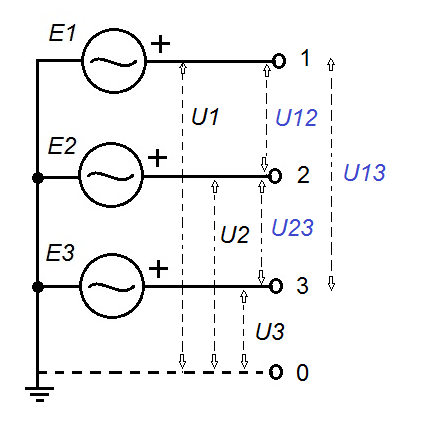 Supplying available voltages in a YN connection. (Image courtesy of the author.)