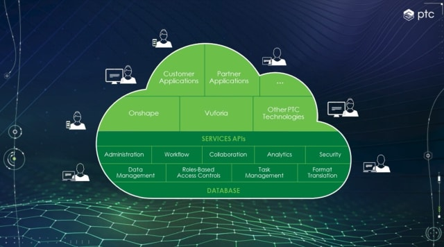 The core SaaS architecture acquired from Onshape, now called Atlas, will power all of PTC's SaaS applications going forward. (Image courtesy of PTC.)