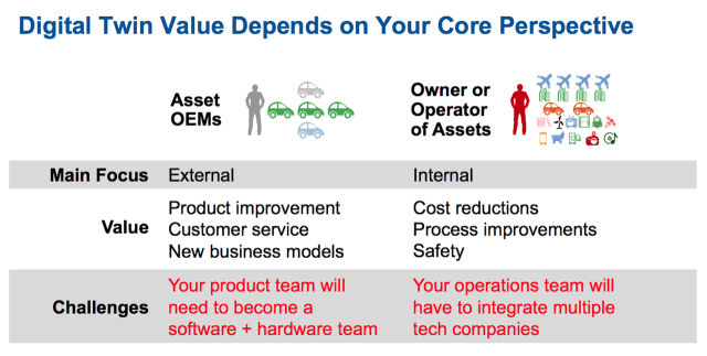 (Image courtesy of Gartner Inc./Marc Halpern.)