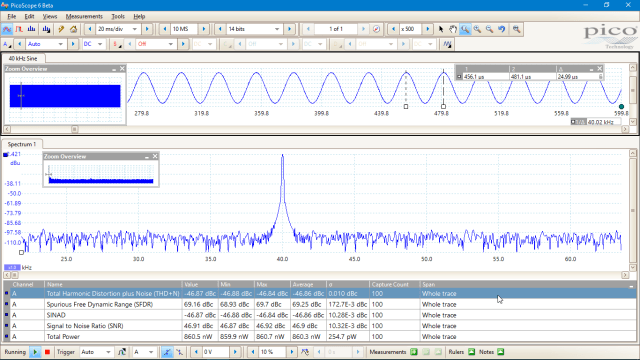 PicoScope Offers Bandwidth with Versatility > ENGINEERING com