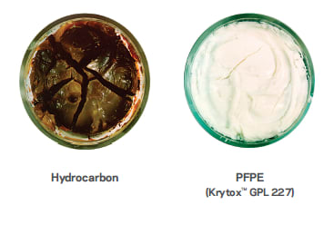 These two greases were placed in an oven at 450° F for 40 hours. The hydrocarbon grease lost 40 percent of its weight and developed tar. The Krytox PFPE grease remained unchanged in weight an appearance. (Image courtesy of Chemours.)