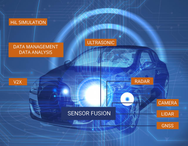 Industry Collaboration Aims to Accelerate Development of Autonomous