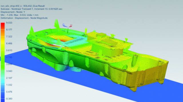 Screenshot of structural analysis results in Femap. (Image courtesy of Siemens.)