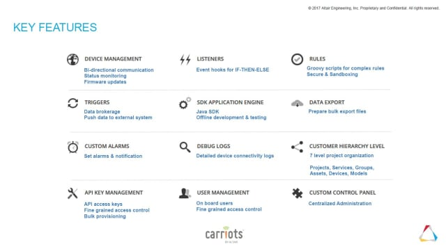 Key features of Carriots. (image courtesy of Altair.)