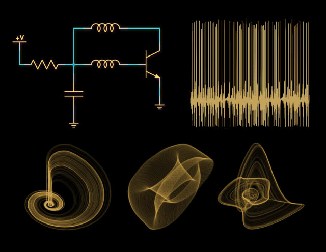 Chaotic voltage changes are common even for electronic circuits made up of only several elements. In the top left corner is a diagram of the simplest chaotic oscillator found by physicists from IFJ PAN in Cracow. On the right, a series of pulses showing a great resemblance to neural activity, generated by one of the newly discovered circuits. In the lower row several so-called attractors, illustrating the complexity of behaviour of the new circuits. (Image courtesy of IFJ PAN.)