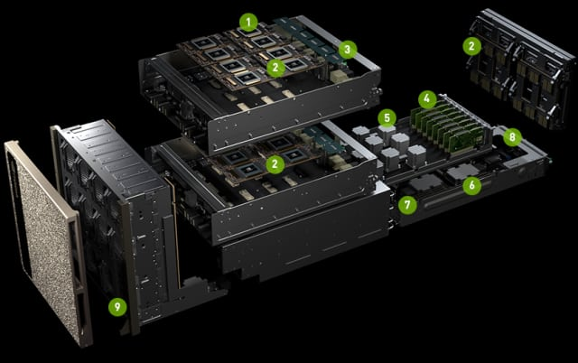 The NVIDIA DGX-2, a two-petaflop deep learning system, which will be available Q3, takes 110,000 Watts and weighs 350 lbs. (Image courtesy of NVIDIA.)