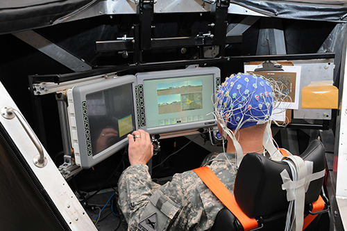 Noninvasive electroencephalography based brain-computer interface enables direct brain-computer communication for training. (Image courtesy of U.S. Army Research Laboratory.)