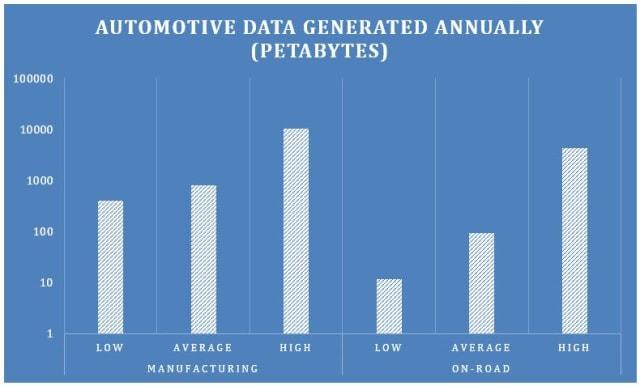 chart courtesy of Acerta